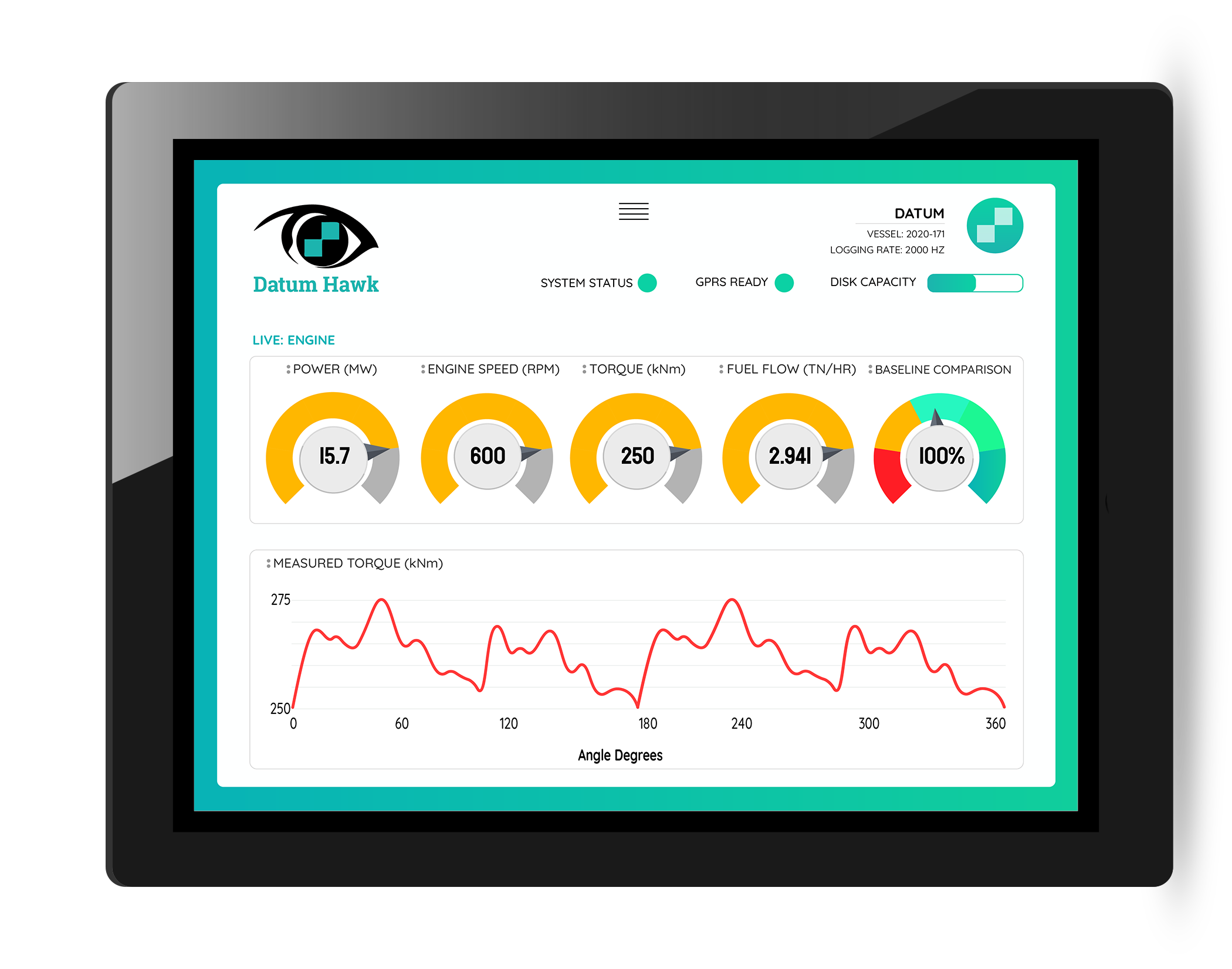 Datum Hawk Live Condition Monitoring and Predictive Maintenance Tool