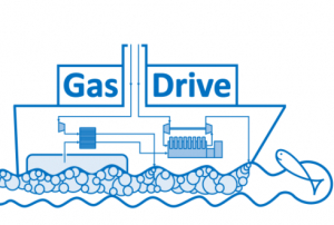 Technical meeting, 4 April 2019: The GASDRIVE project