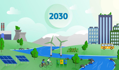 CONSULTATION: European Union's 2030 Climate Target Plan
